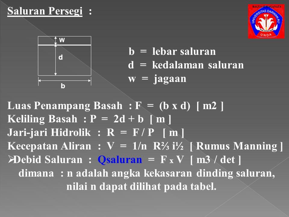 Luas Penampang Basah : F = (b x d) [ m2 ]